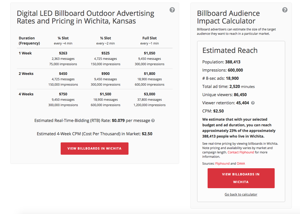 Fliphound's Billboard Cost & Impact Calculator estimates impressions, unique viewers, view retention and other data for a potential advertising campaign.